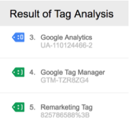 Tag Assistant example