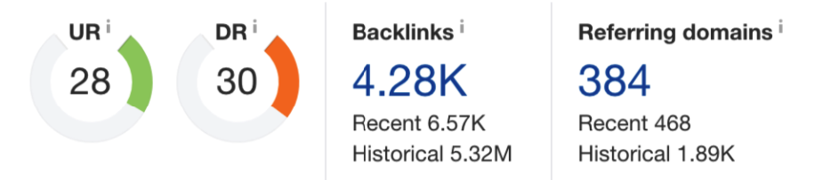 backlink data